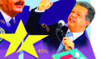 La división en el PLD sigue bloqueando la Ley de Partidos