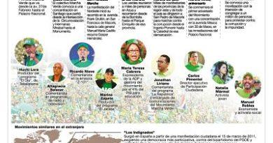 """""""Mass media"""", soportes de """"Marcha Verde"""""""