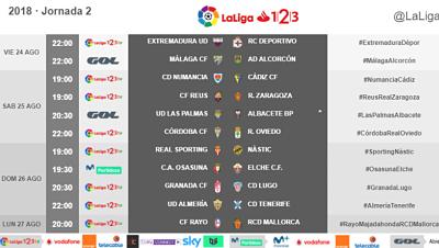 Horario y dónde ver todos los partidos de LaLiga 1|2|3 de la segunda jornada