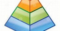 CUIDADO LEER ESTO :'Dinero fácil', el anzuelo para caer en la estafa piramidal