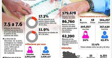 """OJO CON ESTO: TSE se declara 'incompetente' para conocer recurso contra """"arrastre""""Votación."""