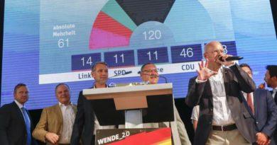 Conservadores y socialdemócratas logran frenar a la ultraderecha en Brandemburgo y Sajonia