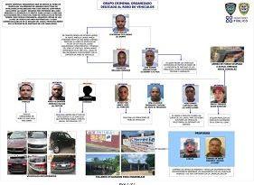 Policía desarticula banda liderada por deportados dedicada a comercialización de vehículos robados