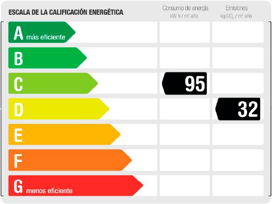 Certificadodeeficienciaenergética