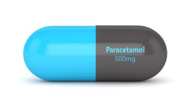 Los efectos del paracetamol en la personalidad
