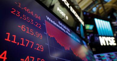 El Dow Jones termina su tendencia alcista de 11 años, en medio de la pandemia de coronavirus