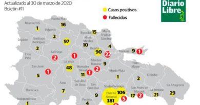 Mayoría de casos de COVID-19 en el Distrito Nacional y Santiago están en el casco urbano