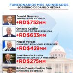 5 de los funcionarios salientes más ricos
