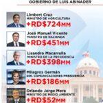 Los 5 funcionarios entrantes más ricos