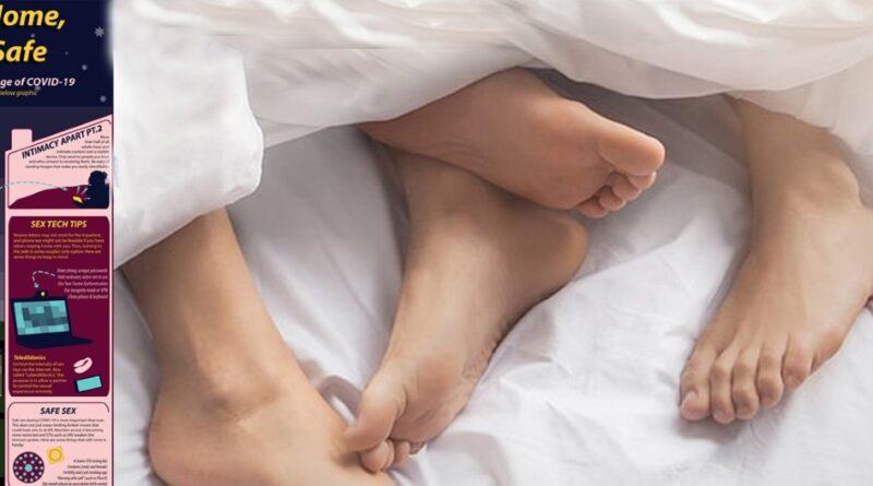 Nueva York mantiene campaña motivando masturbación para evitar contagio COVID - 19 en relaciones sexuales