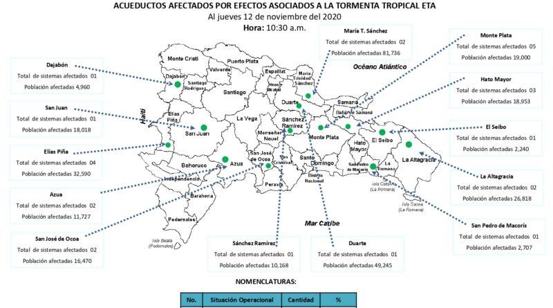 Efectos asociados a tormenta Eta afectan 26 acueductos operados por el INAPA