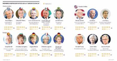 La gerontocracia se tomó la política y la economía en los principales países del mundo