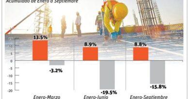 Mipymes construcción buscan obras del Estado
