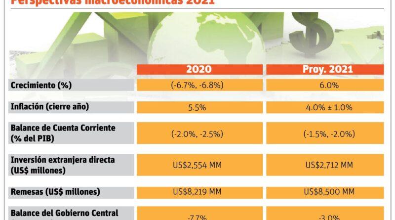 La economía comenzará a crecer al cierre del primer semestre 2021