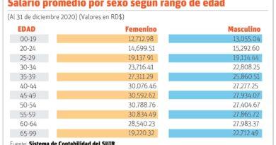 El Covid-19 aumenta la desigualdad de género