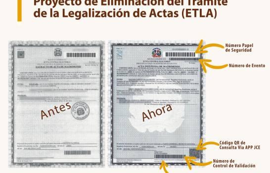 Así son las nuevas actas del registro civil que no se legalizan