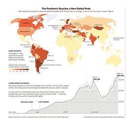 The New York Times alerta sobre el nuevo pico mundial de coronavirus e identifica a Uruguay y Argentina como los casos más preocupantes