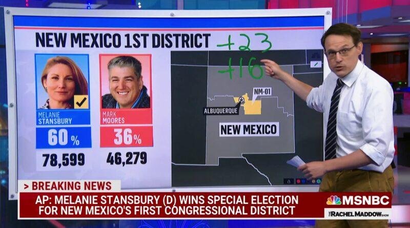 Por que es importante la gran victoria de los demócratas en las elecciones especiales de Nuevo México