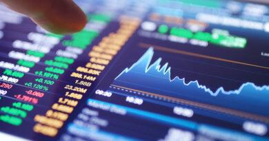 El Dow Jones pierde 800 puntos, encaminándose al peor día desde octubre de 2020, a medida que se intensifica la caída del mercado